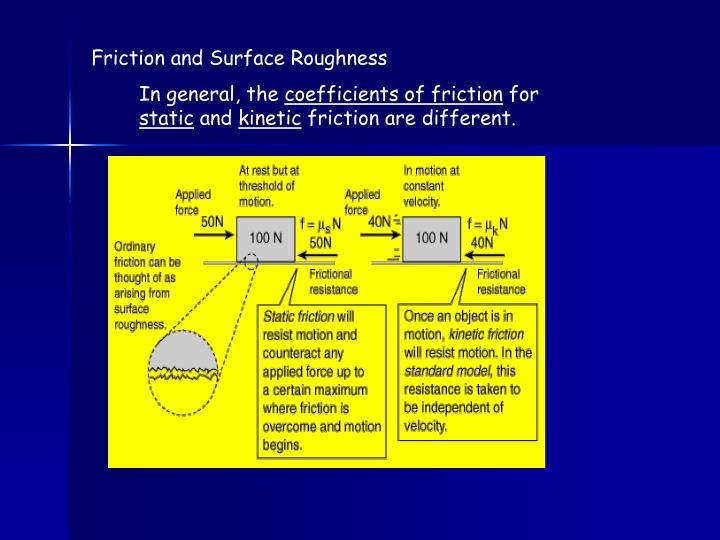 Friction and Surface Roughness