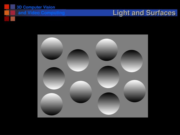 Light and Surfaces