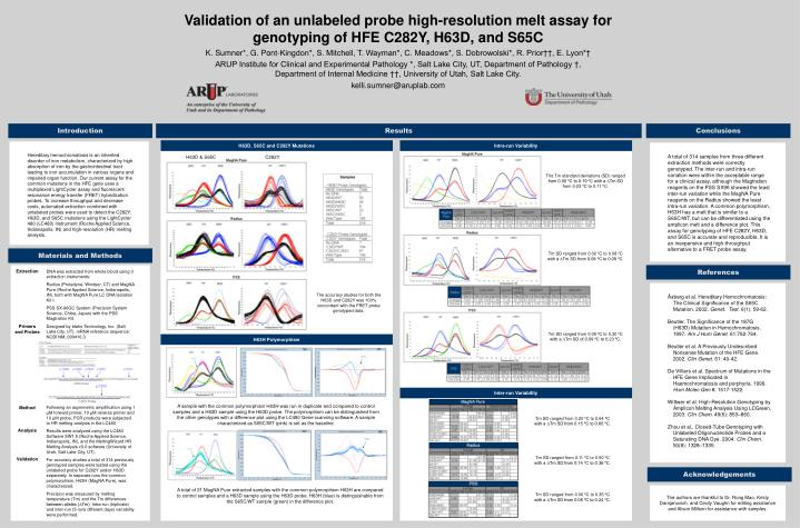 Validation of an unlabeled probe high-resolution melt assay for genotyping of HFE C282Y, H63D, and S65C