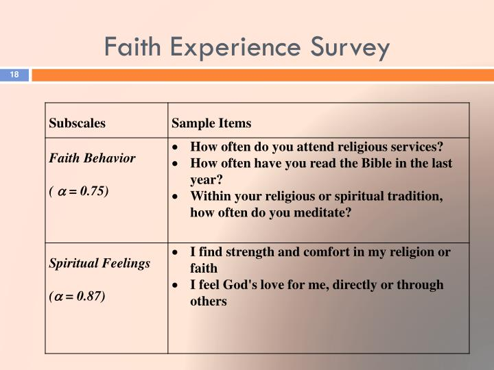 Faith Experience Survey