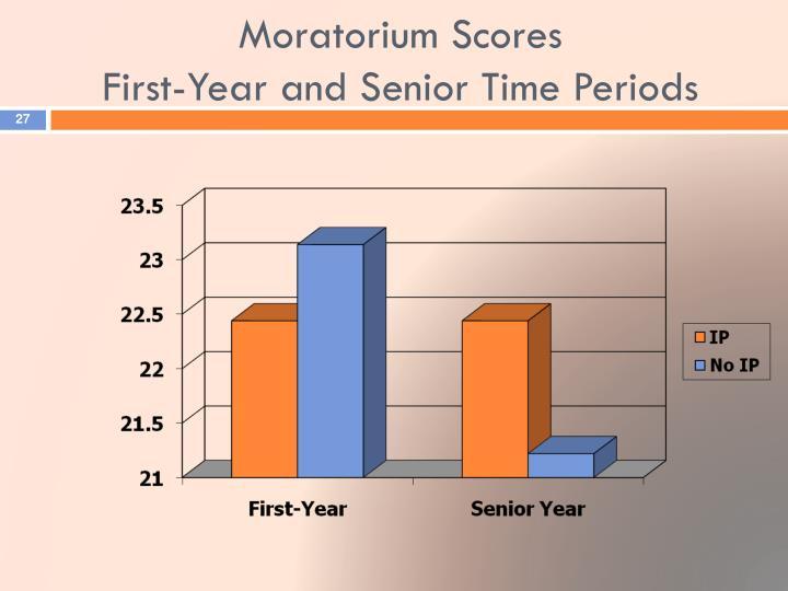 Moratorium Scores