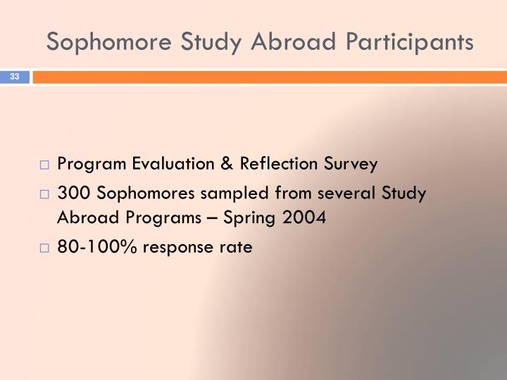 Sophomore Study Abroad Participants