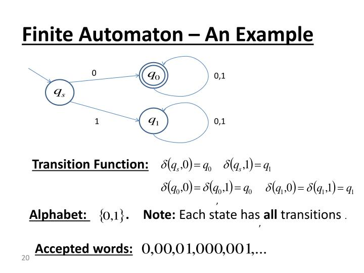 Finite Automaton – An Example