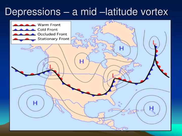 Depressions – a mid –latitude vortex
