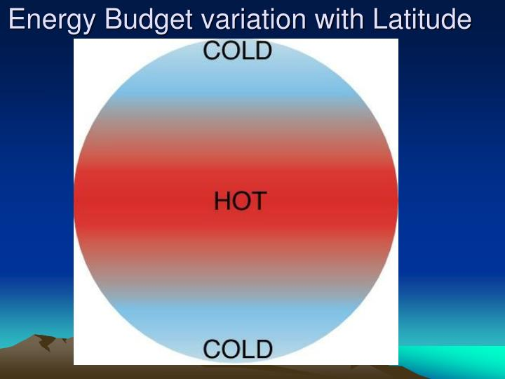 Energy Budget variation with Latitude