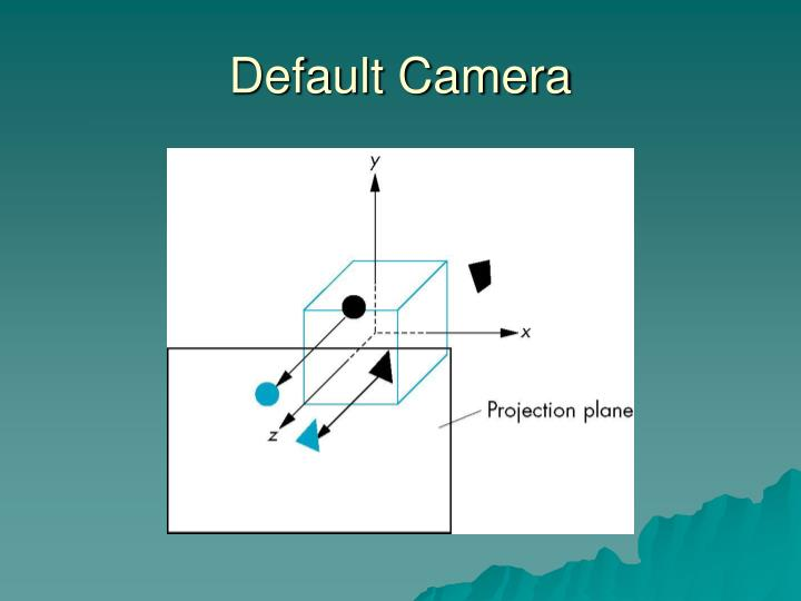 Default Camera