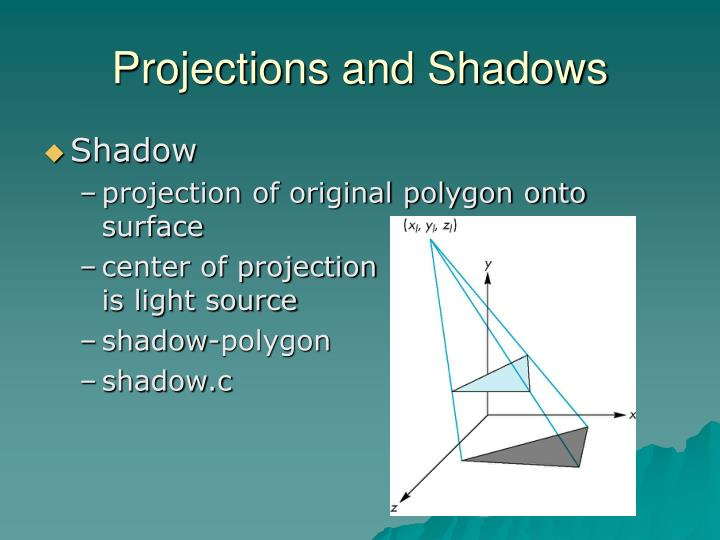 Projections and Shadows