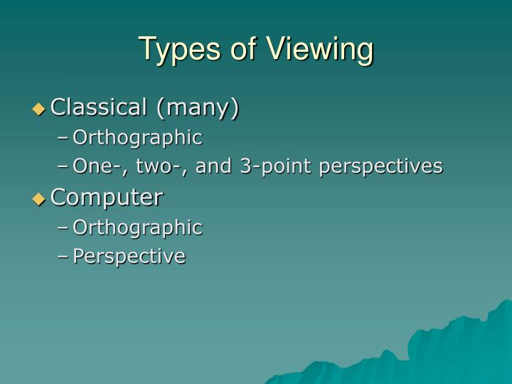 Types of Viewing