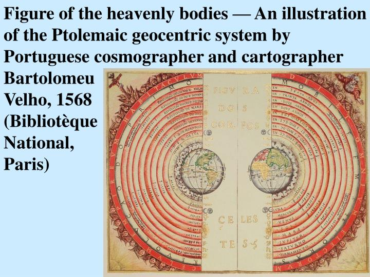 Figure of the heavenly bodies — An illustration of the Ptolemaic geocentric system by Portuguese cosmographer and cartographer
