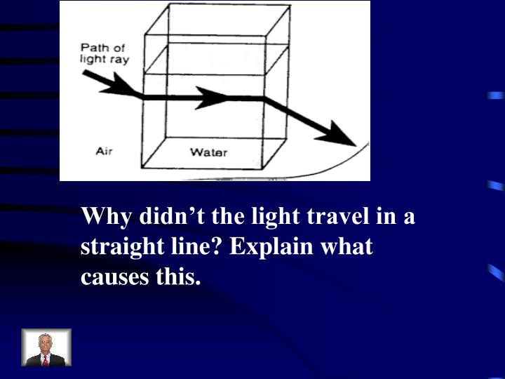 Why didn't the light travel in a straight line? Explain what causes this.