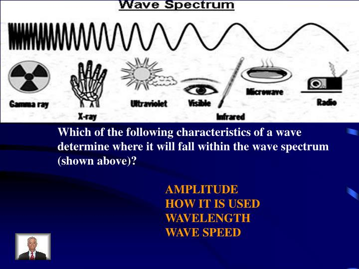 Which of the following characteristics of a wave determine where it will fall within the wave spectrum (shown above)?