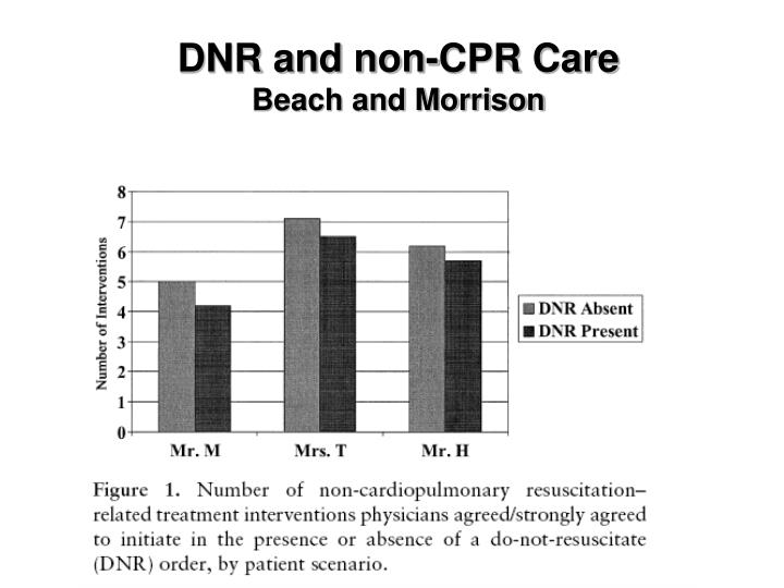 DNR and non-CPR Care