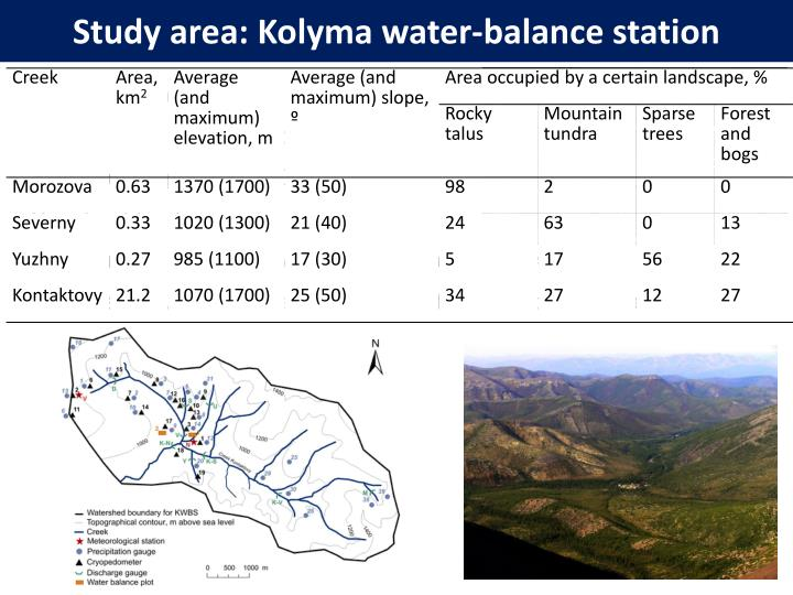 Study area: Kolyma water-balance station