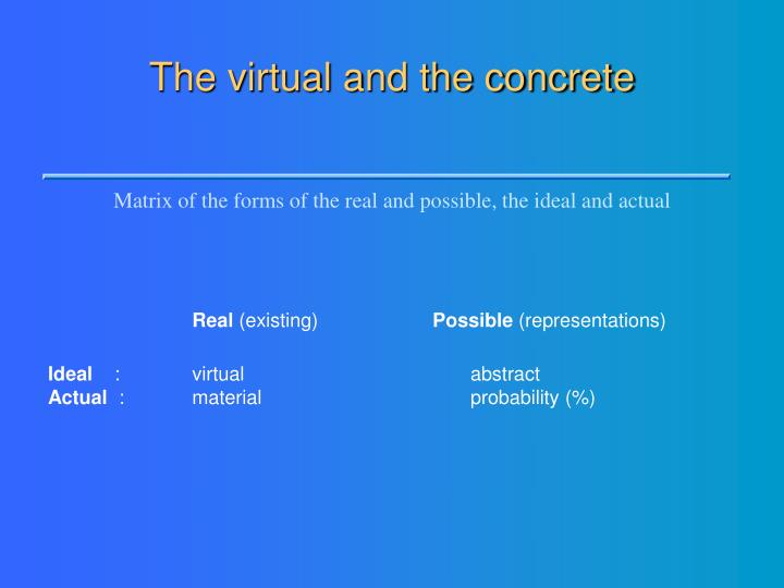 The virtual and the concrete