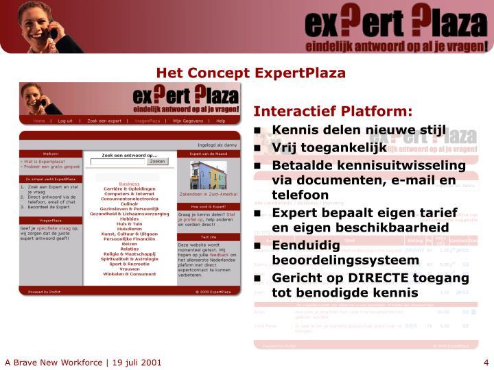 Interactief Platform: