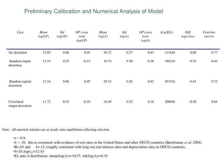 Preliminary Calibration and Numerical Analysis of Model