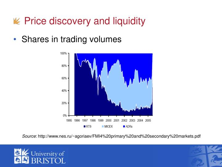 Price discovery and liquidity