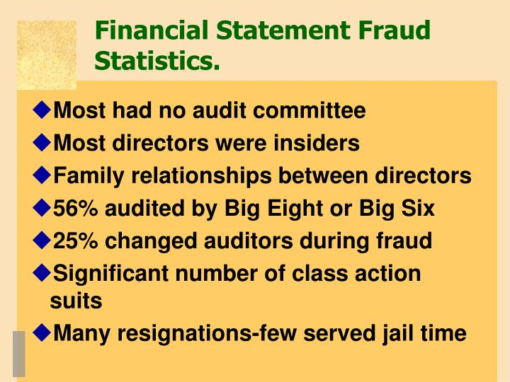Financial Statement Fraud Statistics.