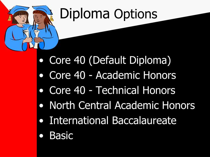 Core 40 (Default Diploma)