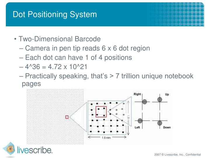 Dot Positioning System