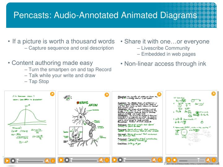 Pencasts: Audio-Annotated Animated Diagrams