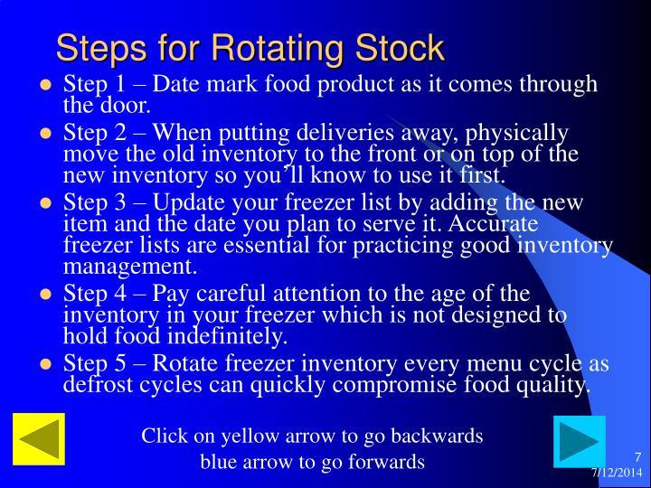 Steps for Rotating Stock