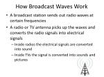 how broadcast waves work