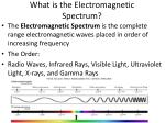 what is the electromagnetic spectrum2