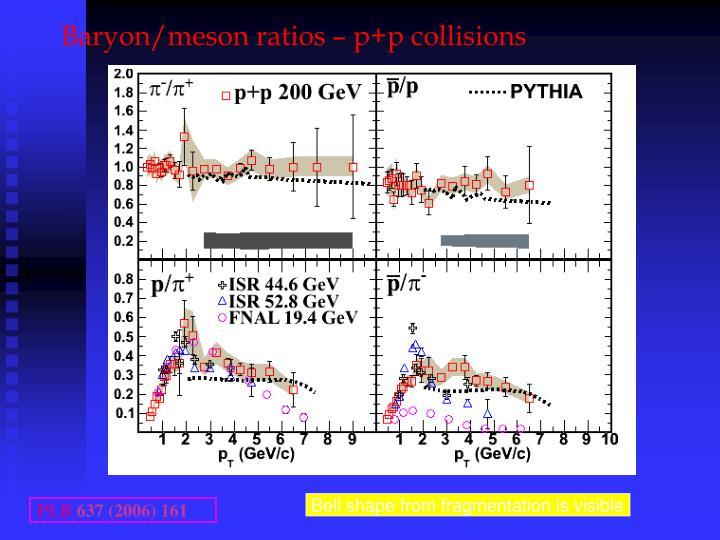 Baryon/meson ratios – p+p collisions