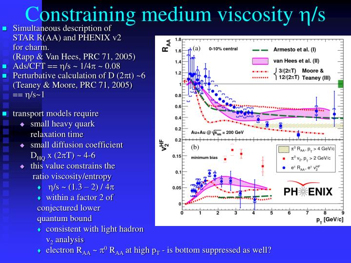 Constraining medium viscosity