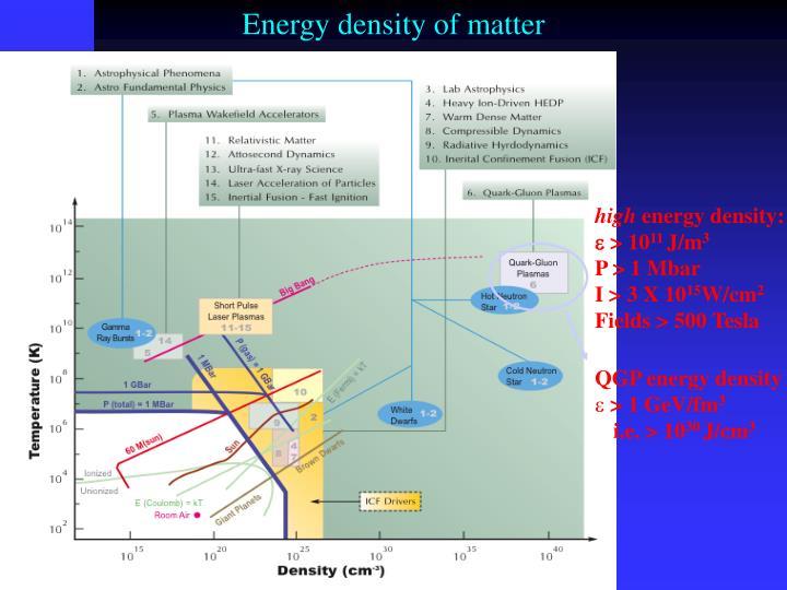 QGP energy density