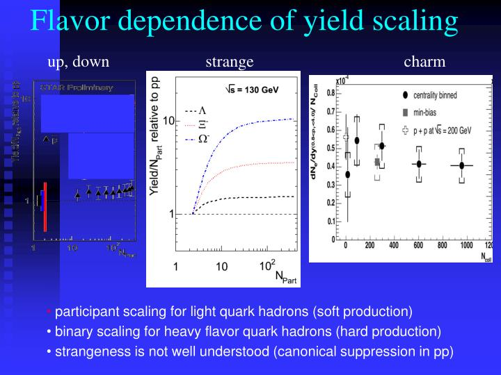 Flavor dependence of yield scaling