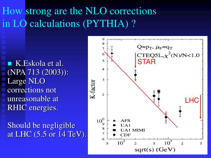 How strong are the NLO corrections