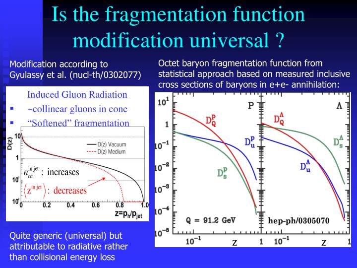 Induced Gluon Radiation