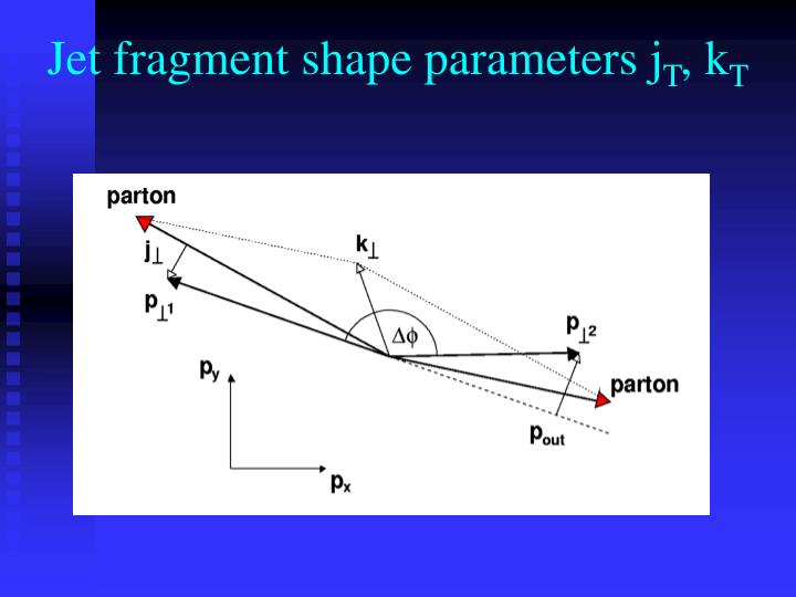 Jet fragment shape parameters j