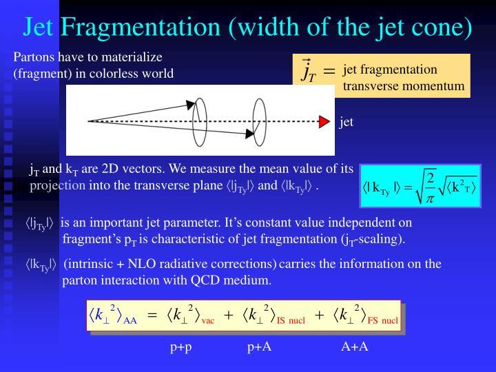 jet fragmentation transverse momentum