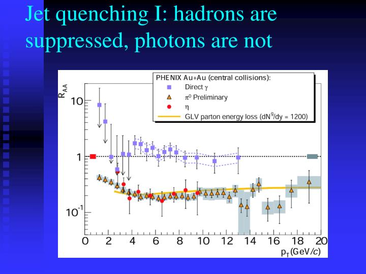 Jet quenching I: hadrons are suppressed, photons are not