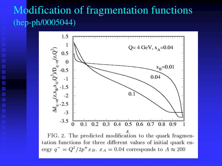 Modification of fragmentation functions