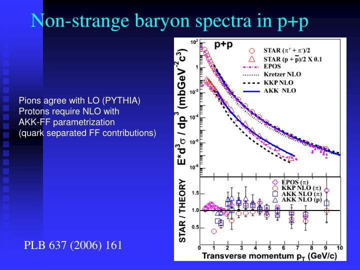 Non-strange baryon spectra in p+p