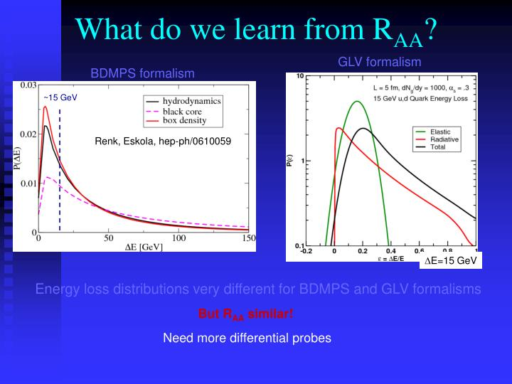 What do we learn from R