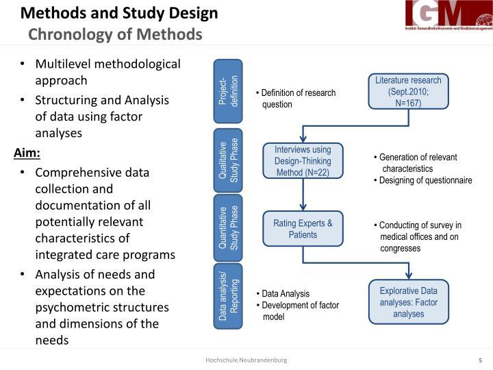 Methods and Study Design