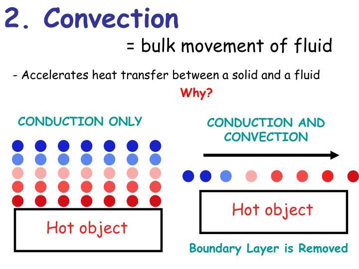 2. Convection