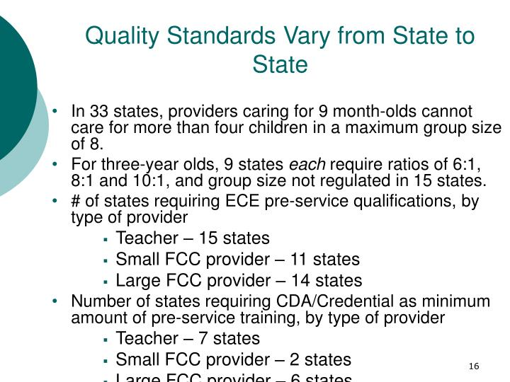 Quality Standards Vary from State to State