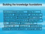 building the knowledge foundations