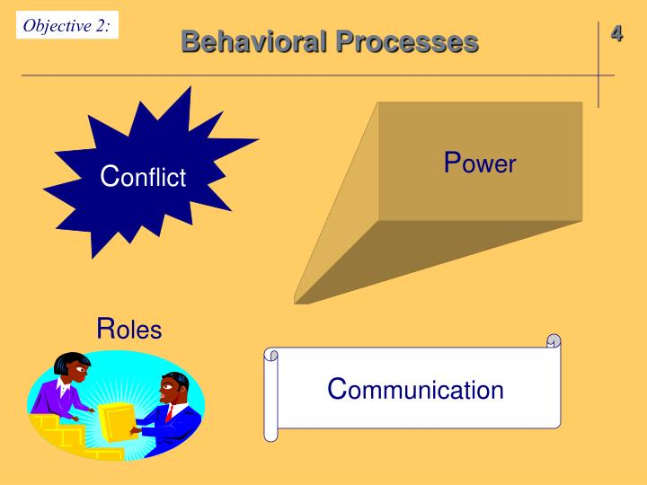 Behavioral processes