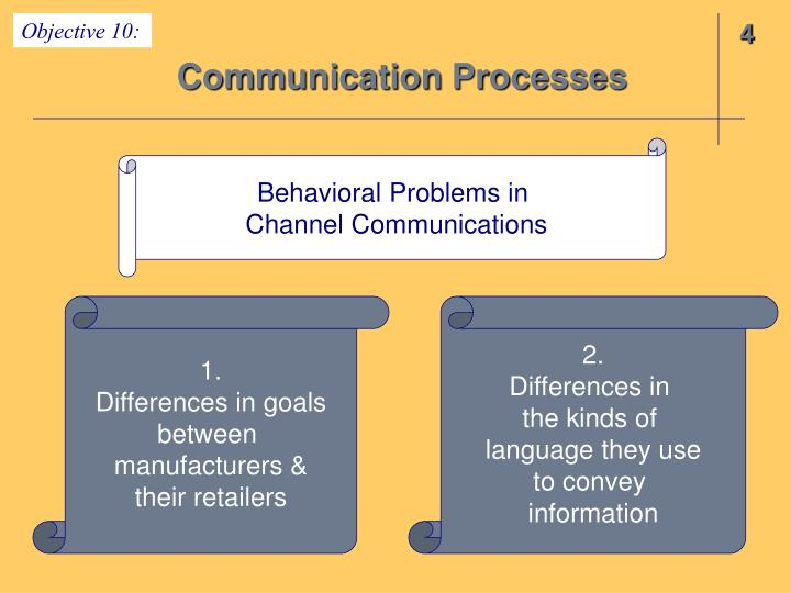 Communication Processes