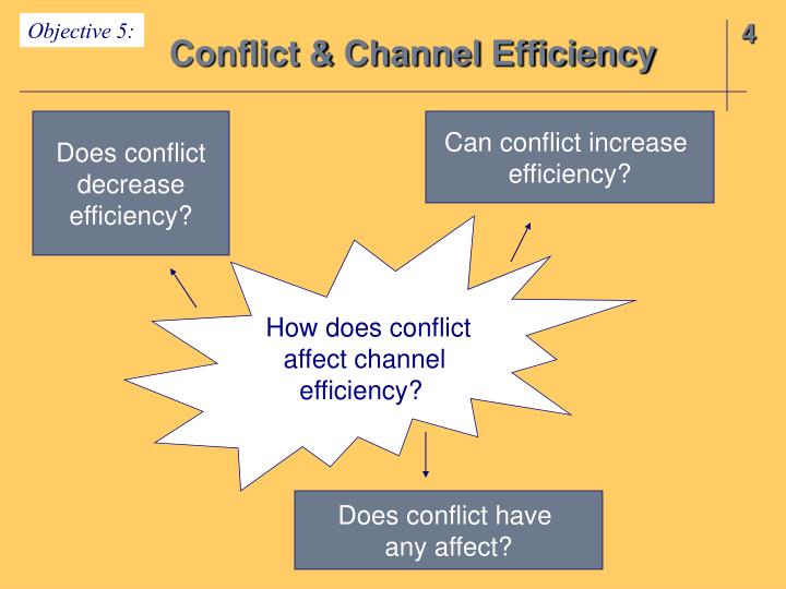 Conflict & Channel Efficiency