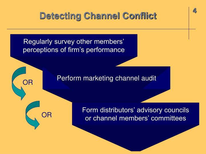 Detecting Channel Conflict