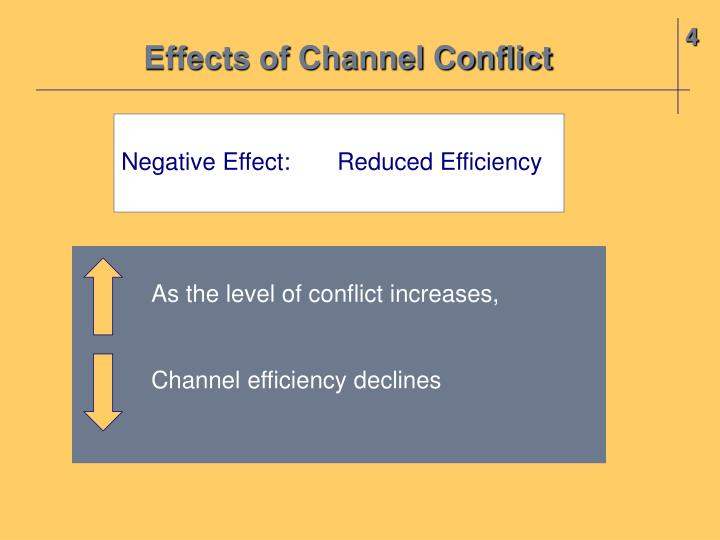 Effects of Channel Conflict