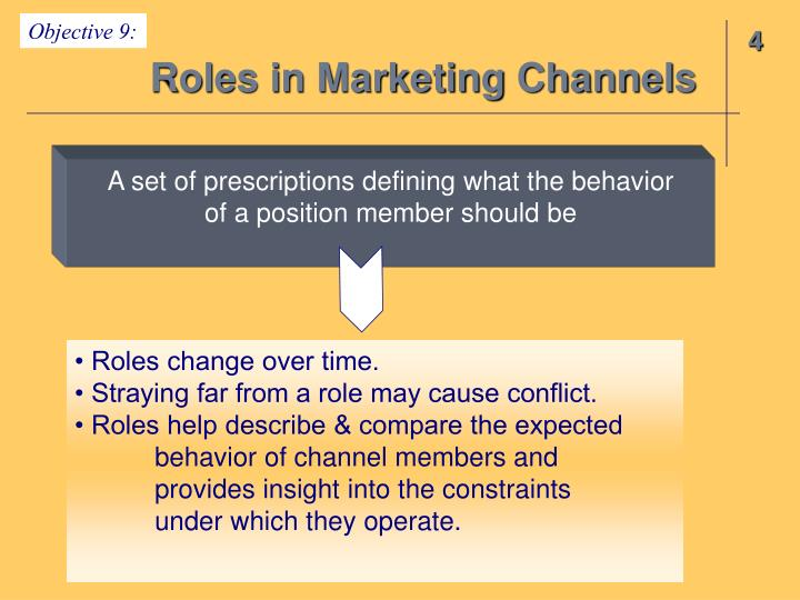 Roles in Marketing Channels